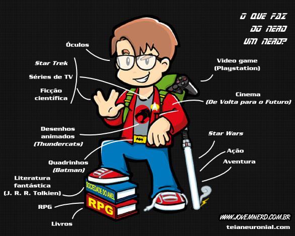 O que faz do nerd um nerd?